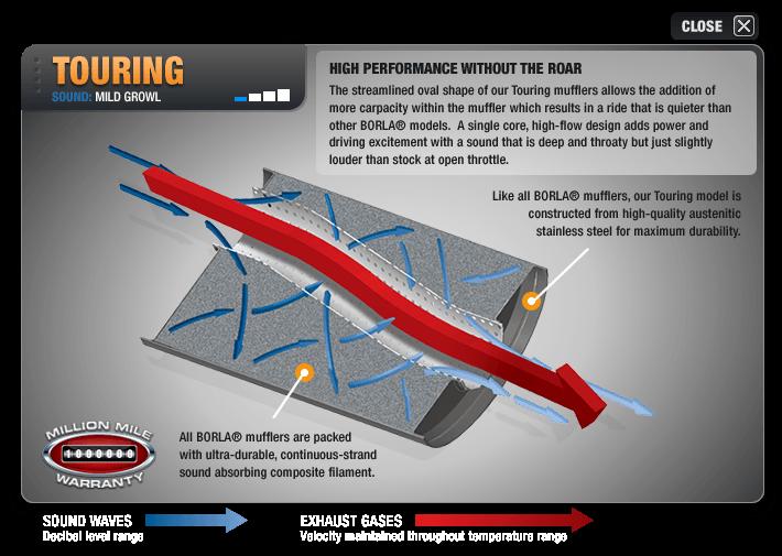 C6 Corvette Borla Exhaust Systems From Mild to Wild   PFYC Blog